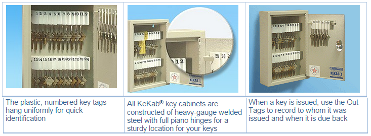 Commercial Key Cabinets. HPC KeKab-500