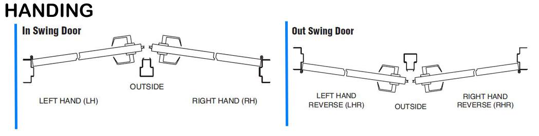 How to determine pdq mortise locks handing