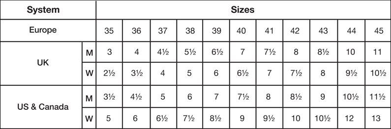 Conversion Men Size Shoes Usa Europe