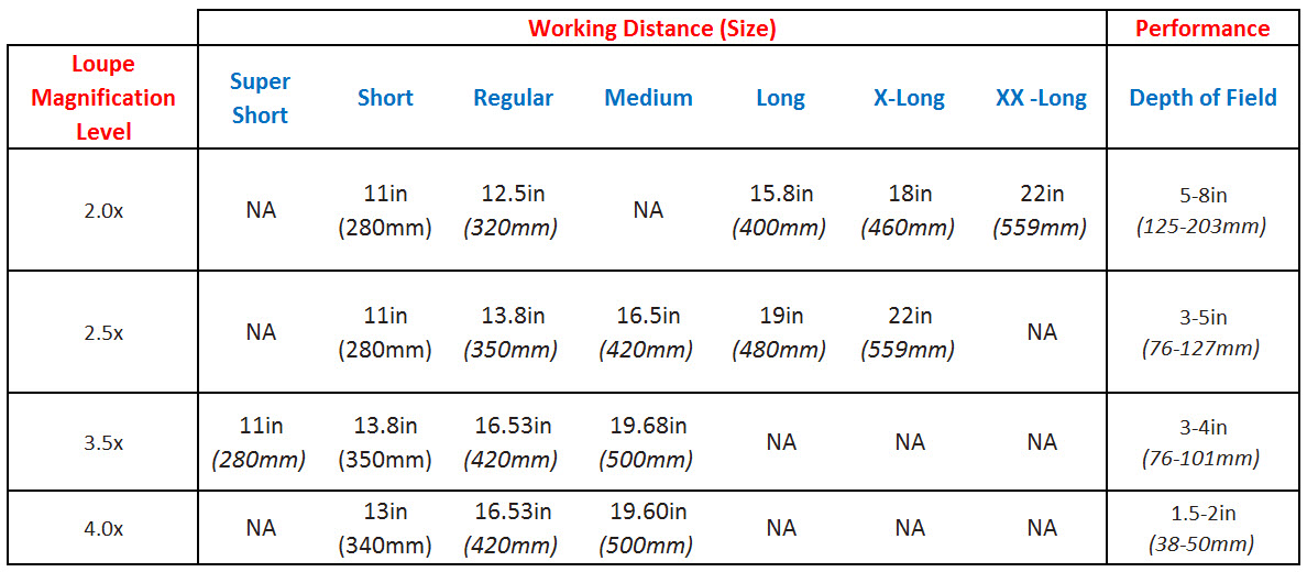 working-distance-guide-rose-v5.jpg