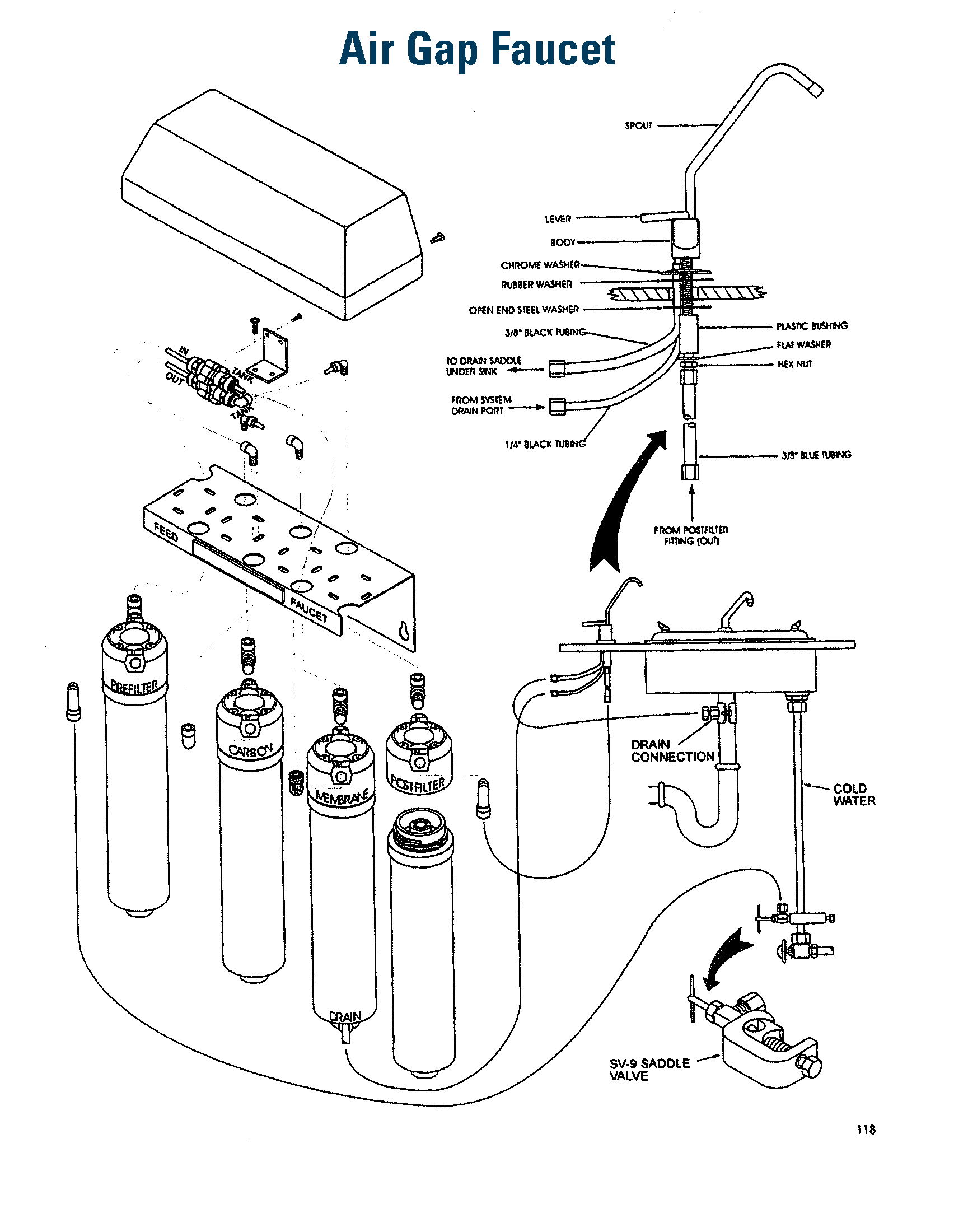 Ro Water Faucet Diagram Example Electrical Wiring Modine Pah36af Pdf Air Gap Vs Non Esp Products Rh Espwaterproducts Com Reverse Osmosis