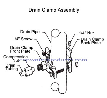 Diagram of Drain Clamp Assembly