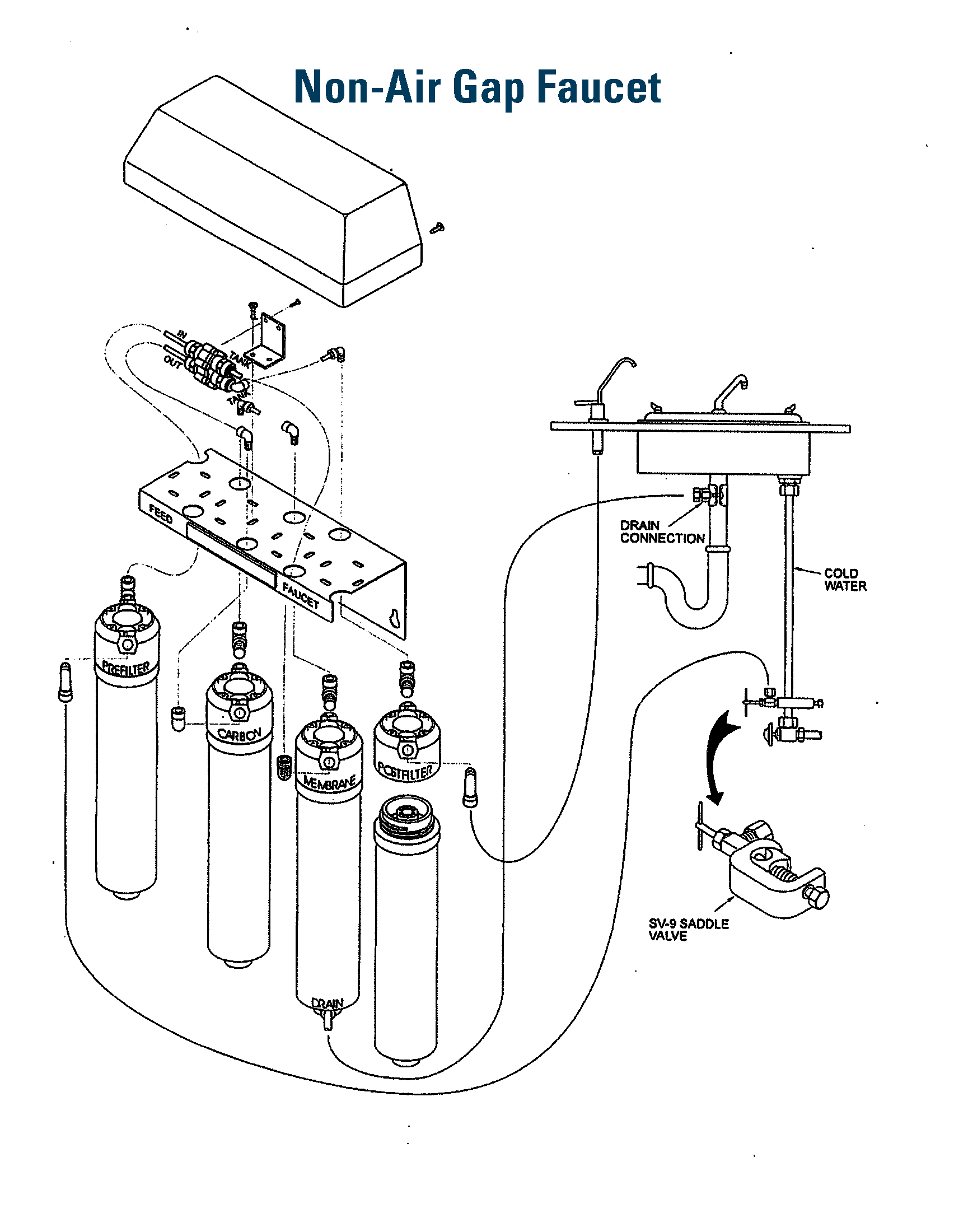 Non-Air Gap Faucet Diagram