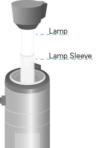 Diagram of UV Lamp and Sleeve