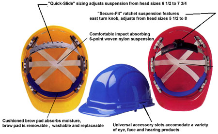 Hard Hat Glossary Of Terms Tasco Safety Com