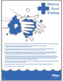 Medical Hand Washing Posters in ENGLISH  pic 1
