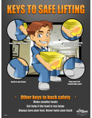 Medical Back Safety Posters in ENGLISH  pic 1
