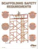 Scaffolding Safety Posters in ENGLISH  pic 1