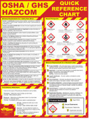 OSHA Hazcom Reference Chart Posters in ENGLISH  pic 1