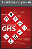 Pictograms Safety Poster in SPANISH  pic 1