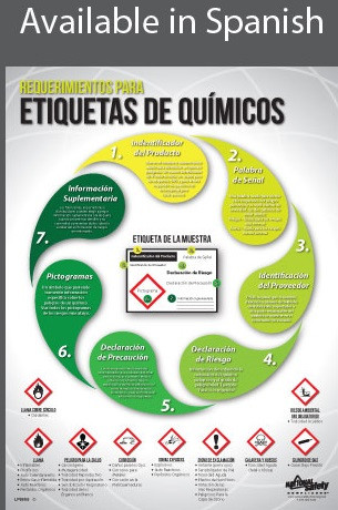 Chemical Labels Safety Poster in SPANISH  pic 1