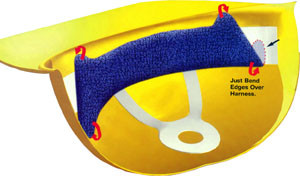 Occunomix Toppers Hard Hat Sweatbands Navy Blue pic 1