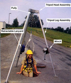 Elk River Deluxe Confined Space System with 50' lifeline Pic1