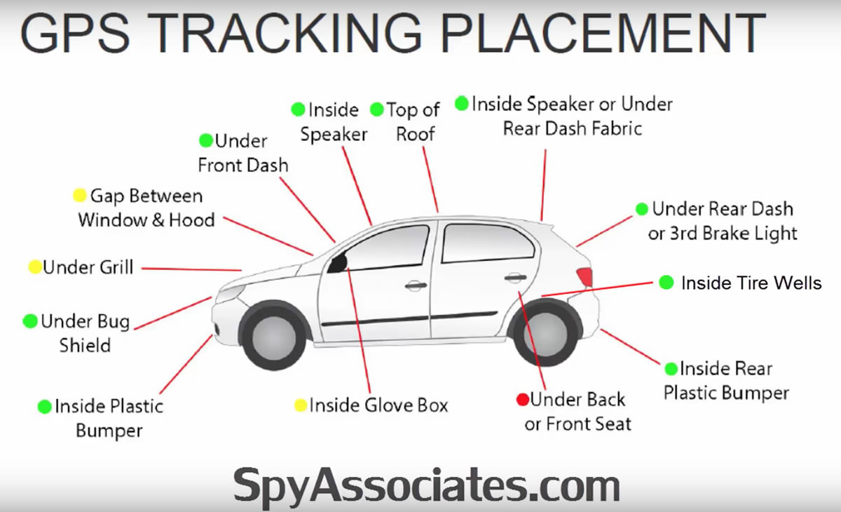 Hidden Gps Tracker For Car >> Spy Matrix Promax Gps Tracker Detector
