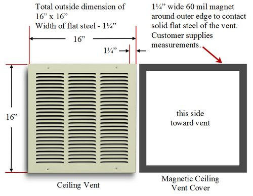 Special Lightweight Magnetic Ceiling Vent Cover