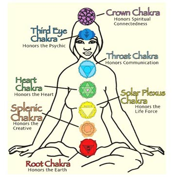 Large selection of Chakra healing and energizing products - Info about Chakras - Free shipping over $60.