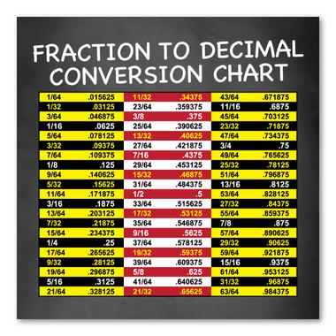 Fraction To Decimal Conversion Chart Indoor Magnet Magnet America