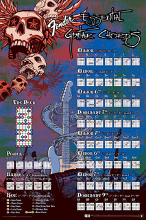 Fender Essential Guitar Chords Reference Chart Poster 24x36