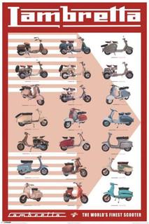 Lambretta Evolution Poster - 24x36
