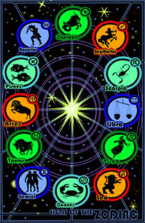 Signs of the Zodiac Astrological Astrology Psychedelic Trippy Blacklight Poster 23x35