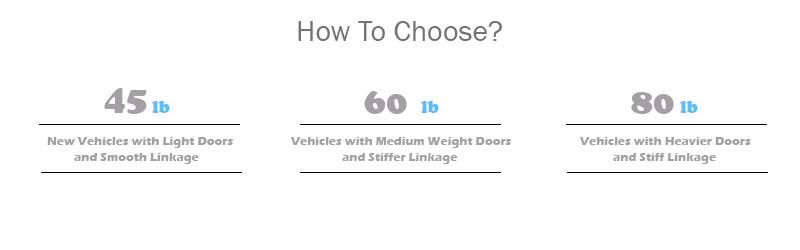 door-popper-how-to-choose.jpg
