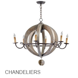 ... Cyan Design Chandeliers ...