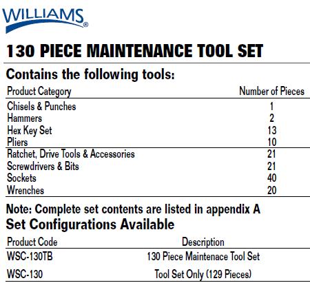 b26b4e5b8746b Williams Maintenance Tool Set Tools Only - 129 Pieces WSC-130 ...