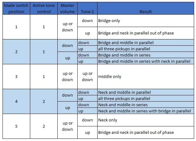 stratomonster-table.jpg