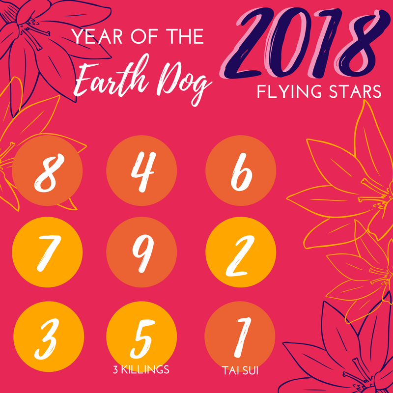 2018-flying-stars-chart-feng-shui.png