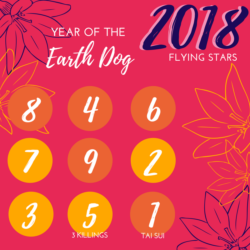 2018-flying-stars-chart-unique-feng-shui.png
