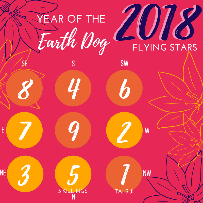 2018-flying-stars-chart.png