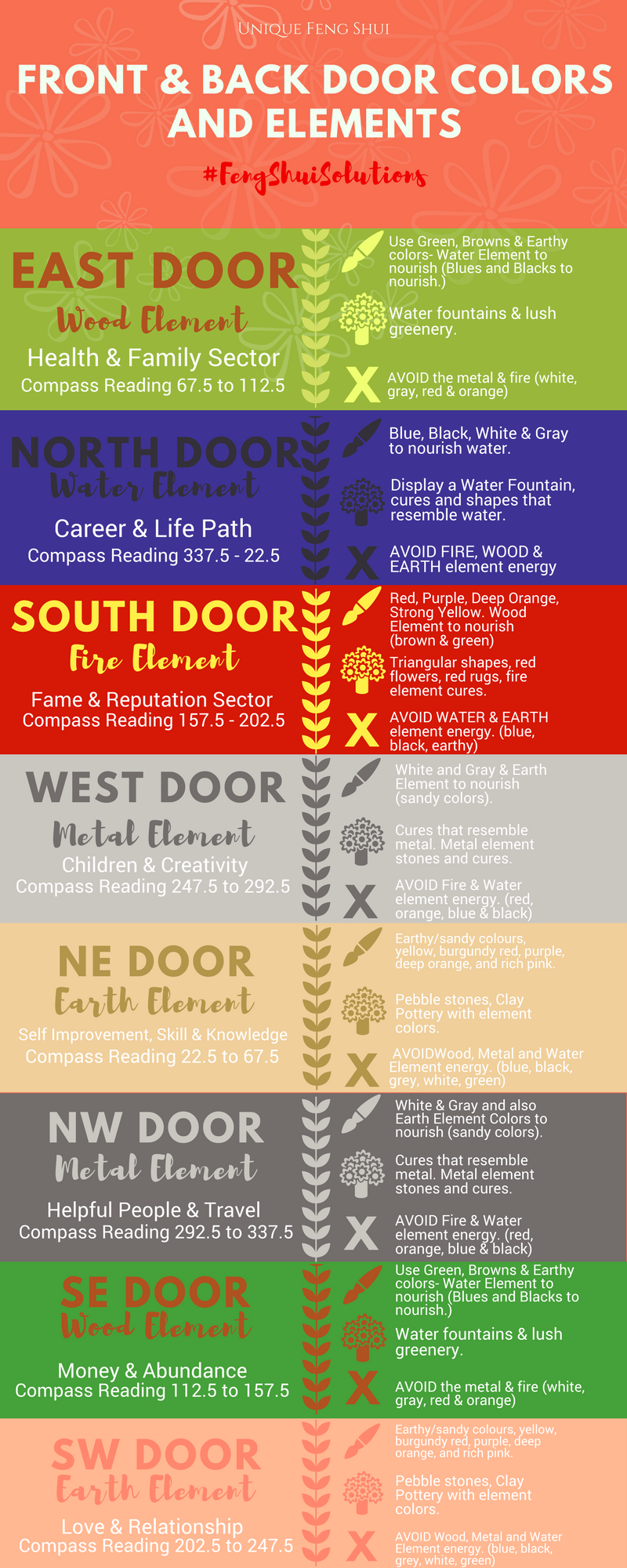 The feng shui of front back doors colors location for Feng shui back door