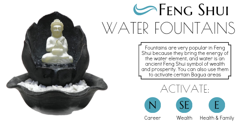 Why Its Necessary To Have A Feng Shui Water Fountain Running At Home