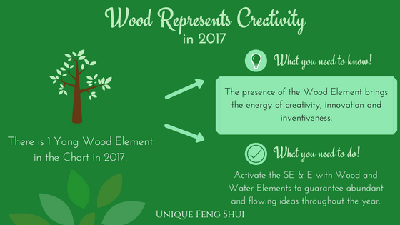 feng-shui-wood-element-2017.png
