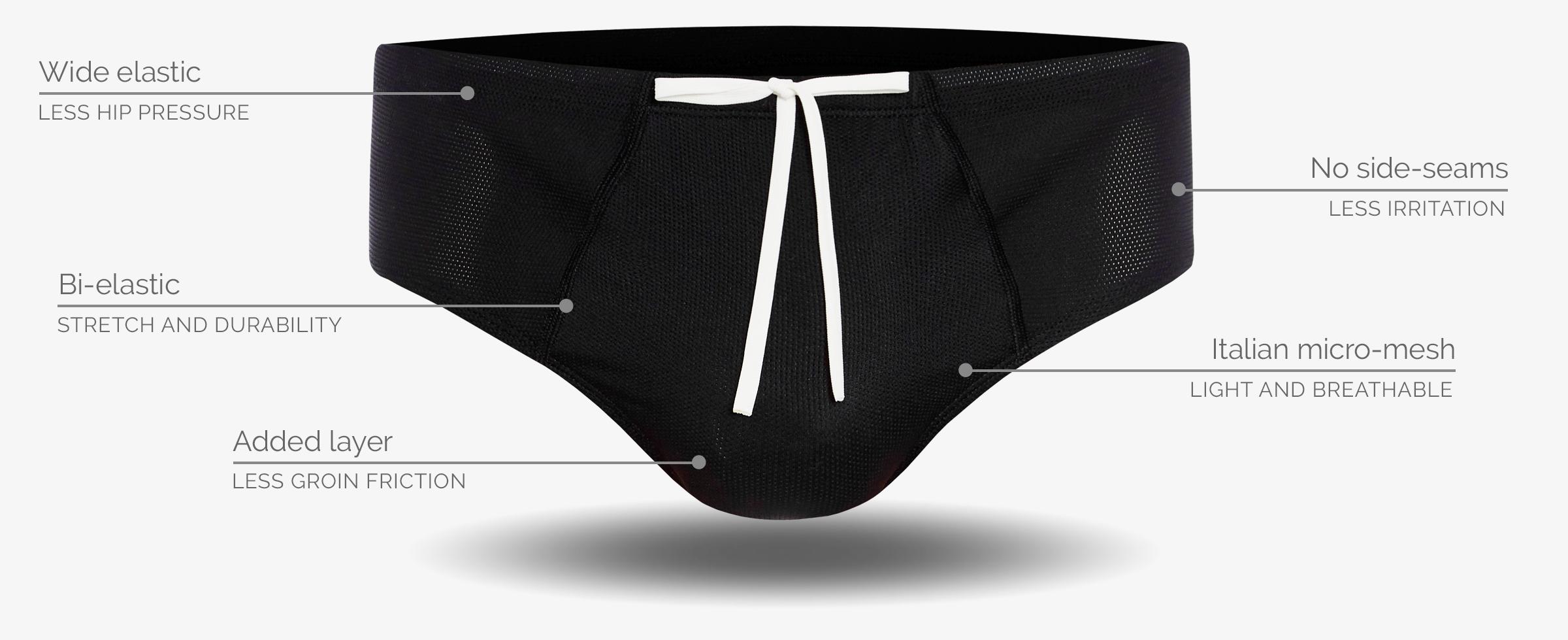 Men's technical sports underwear / briefs