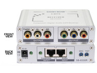 Component Video + Digital or Analog Audio Extender Receiver over 2 CAT5 SB-6330R