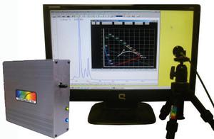 Display Measurement System