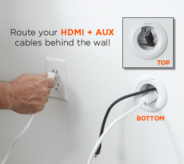 Hides power cables and low voltage cords in the wall