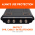 Coax ports are a great extra feature that Trip Lite can't touch.