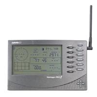 Davis Vantage Pro2 Wireless Console\/Receiver - 2nd Station