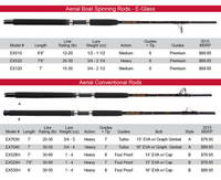 Star Aerial Conventional Boat Rod EX528H