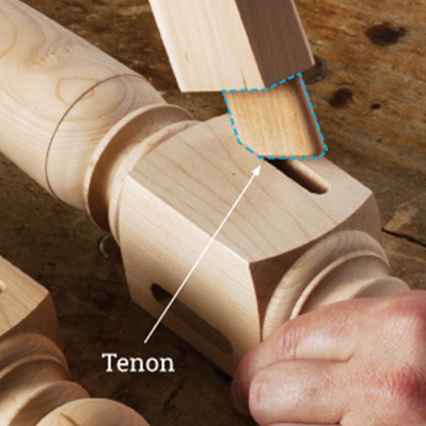 A Woodworker's Glossary