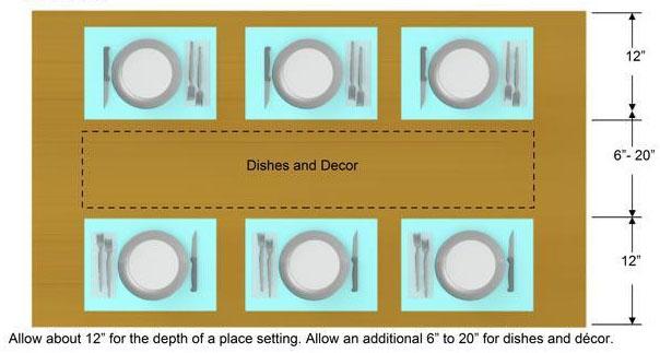 Dining Table Design Basics Tablelegs Com
