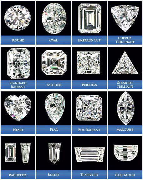 diamond-shapes-cuts.jpg
