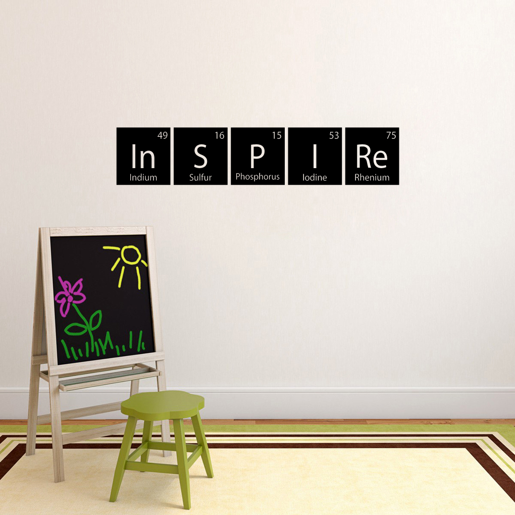 Inspire Periodic Table Wall Decal 48 Wide X 9 Tall Sample Image