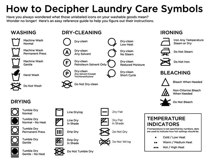 Laundry Care Symbols Reference Sheet