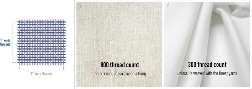 high thread count sheets thread count vila srbija