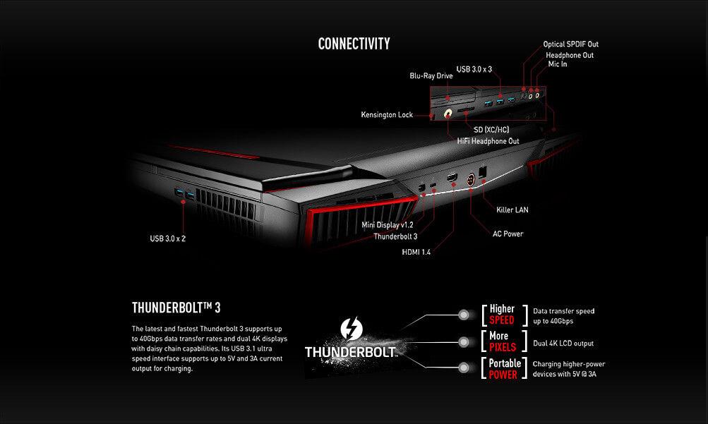gt83vr-titan-sli-connectivity.jpg
