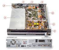 SONY HCD-HDX576wf Parts