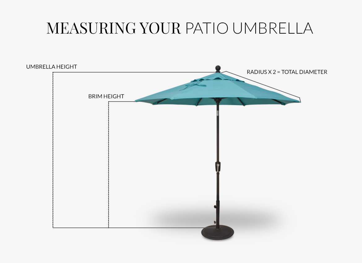 check out our handy guide for the answers to some of the most frequently asked questions about patio umbrellas - Patio Umbrellas